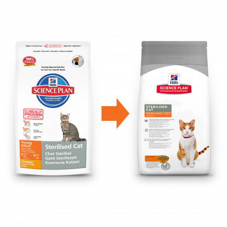 Hill's Feline Dry Adult Young Sterilized Chicken1,5kg